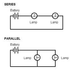 Electric Circuit Foldable: Open, Closed, Series, and