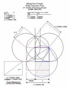 The Fibonacci sequence and the following Lucas sequence