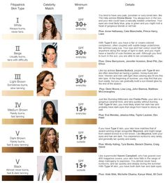 skin color chart on pinterest skin colors eye color charts and dark skin