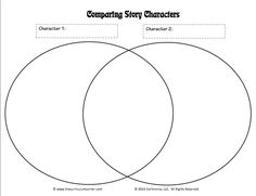 This is a basic Venn diagram used to compare and contrast