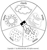 Clever Sprouts Preschool: W is for Weather