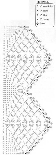 Crochet shawl patterns, Crochet shawl and Shawl patterns