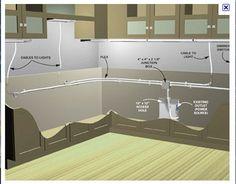 Kitchen Wire Diagram Wiring Diagram Kitchen Outlets Uk Wiring