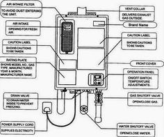 1000+ images about Sara Water Heater Ariston on Pinterest
