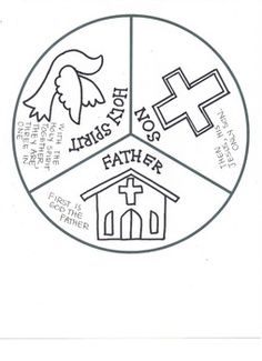 1000+ images about Children's Ministry ~ Holy Trinity/St