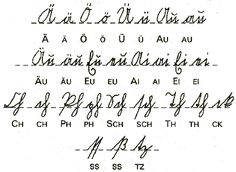 Architect handwritten lettering guide. Fantastic and now