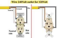 How to wire 120 volt outlet and plug | Electrical
