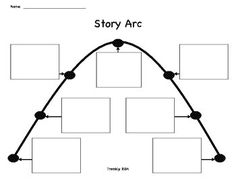 Biography Outline. This free reading activity has the
