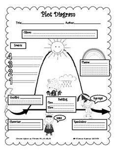 Plot Diagram Lesson Plans Story Map Lesson Plan Wiring