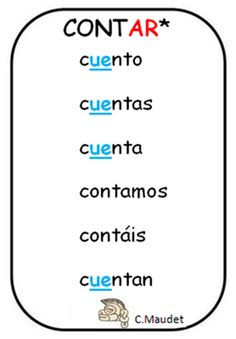 Spanish subject pronouns in picture form! Make learning