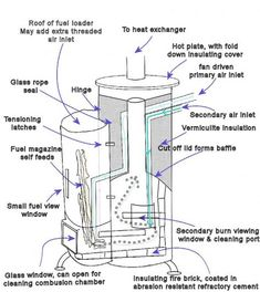 How to make your own wood pellets pellet mill machine