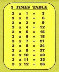 Multiplication - Times Table Chart | kids | Pinterest ...