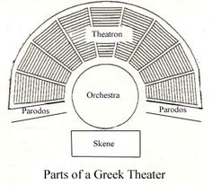1000+ images about Greek & Roman Theatre on Pinterest