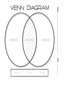 1000+ images about TeachingMadeEasier Venn Diagram