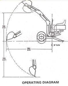 Powerfab mini excavator PLANS for towable digger backhoe