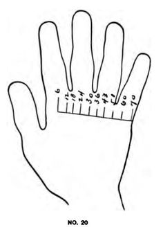A palm reading diagram, in A Guide to Palmistry, by Eliza