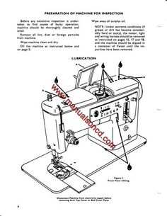 Kenmore Model 385.16221300 Sewing Machine Service Manual