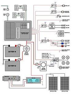 50 Amp Rv Wiring 50 Amp Terminal Block Wiring Diagram ~ Odicis