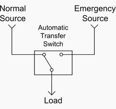Residential Electrical Single Line Diagram Residential