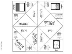 1000+ images about Learning with Cootie Catchers on