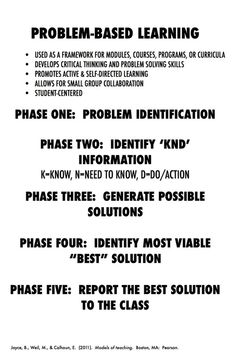 1000+ ideas about Problem Based Learning on Pinterest