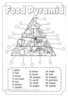 Food Worksheets, Cut & Paste Activities, Food Pyramid