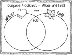 1000+ images about Compare and Contrast on Pinterest