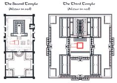 Temple Comparison between King Solomon's Temple and King
