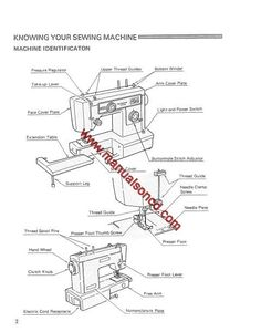 Morse 4400 Sewing Machine Instruction Manual Here are just