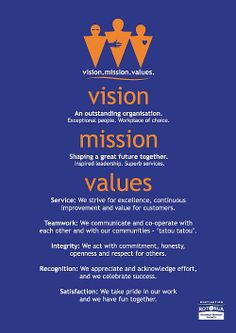 1000 images about Vision Mission Values on Pinterest  Core values Cv cover letter and BBC
