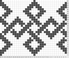 University Of Washington Huskies Perler Bead Pattern