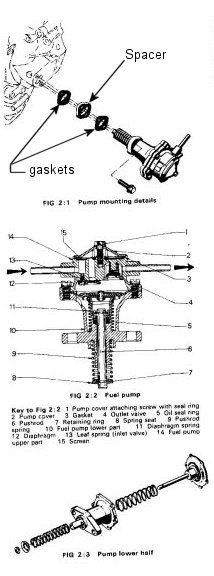 1000+ images about technical drawing Opel GT 1900 on
