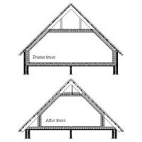 1000+ images about fermes on Pinterest | Roof Trusses ...