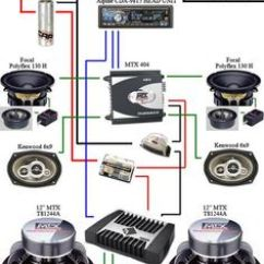 1998 Pontiac Sunfire Stereo Wiring Diagram 2007 Jeep Wrangler Subwoofer Box Design For 12 Inch - Google Search | System S Pinterest Best ...