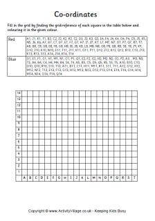 1000+ images about Coordinate Worksheets on Pinterest