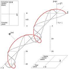 """Vortex Gravitation"" Model"