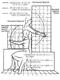 Standing Desk Ergonomics Diagram Design Ideas 11752 Desk