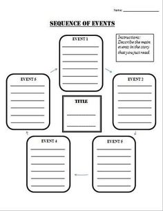 Sequence of Events Task Cards: 32 Task Cards + Poster