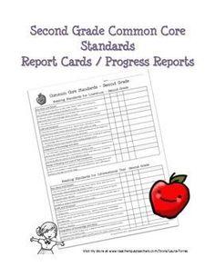 Kindergarten Common Core Progress Report: Editable, Fits