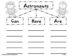 Astronaut Application for Exploring Space with an