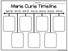 Marie curie, Biography and Study on Pinterest