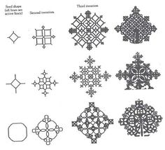Different Ethiopian crosses (Meskel) from different