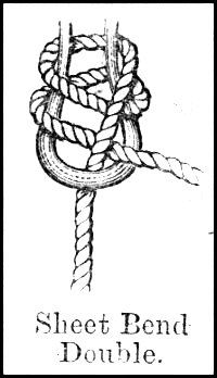 1000+ images about Knots and Other Skills on Pinterest