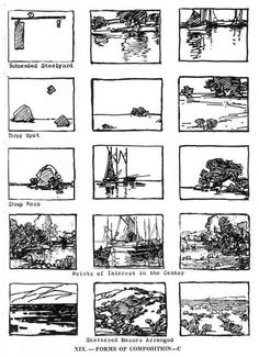 A little pic describing different kinds of composition