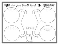 1000+ images about Graphic Organizer on Pinterest