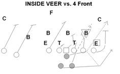 1000+ images about Coaching football plays and drills on