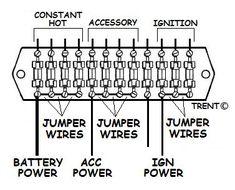 Automotive wiring basic symbols (1) Switch, (2) Battery