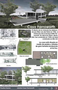 Casa Farnsworth Lantern Test