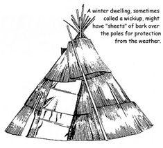 1000+ images about Kaya- Native America Unit Study