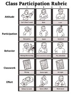1000+ ideas about Kindergarten Rubrics on Pinterest